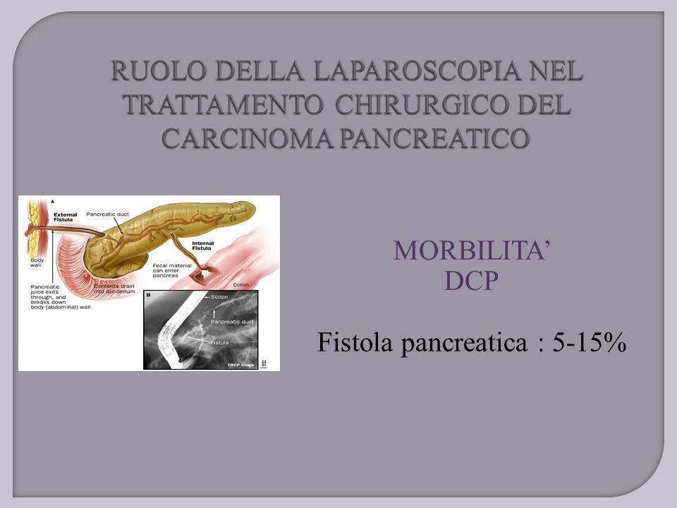 MORBILITA' DCP Fistola pancreatica : 5-15%