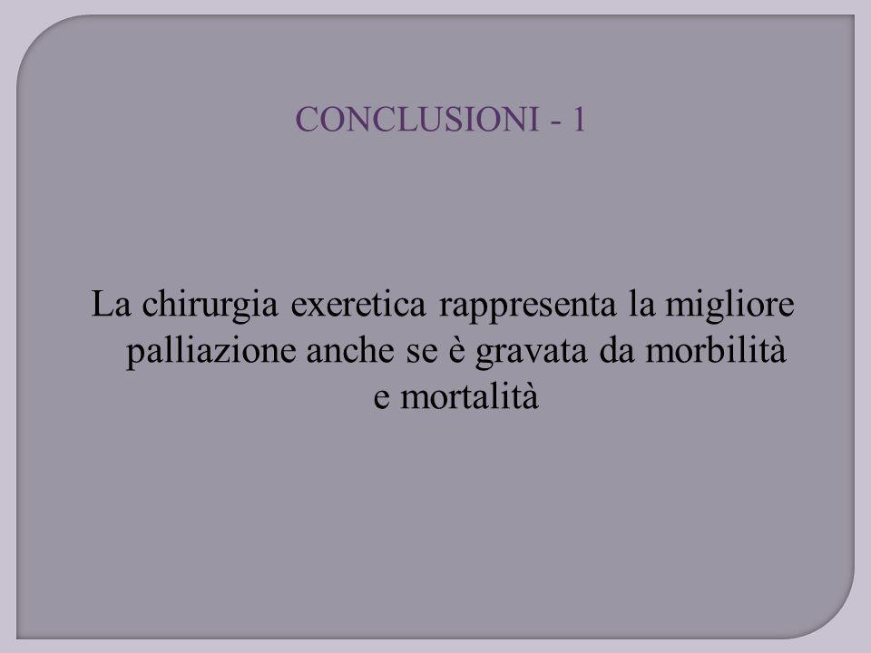 CONCLUSIONI - 1 La chirurgia exeretica rappresenta la migliore palliazione anche se è gravata da morbilità e mortalità