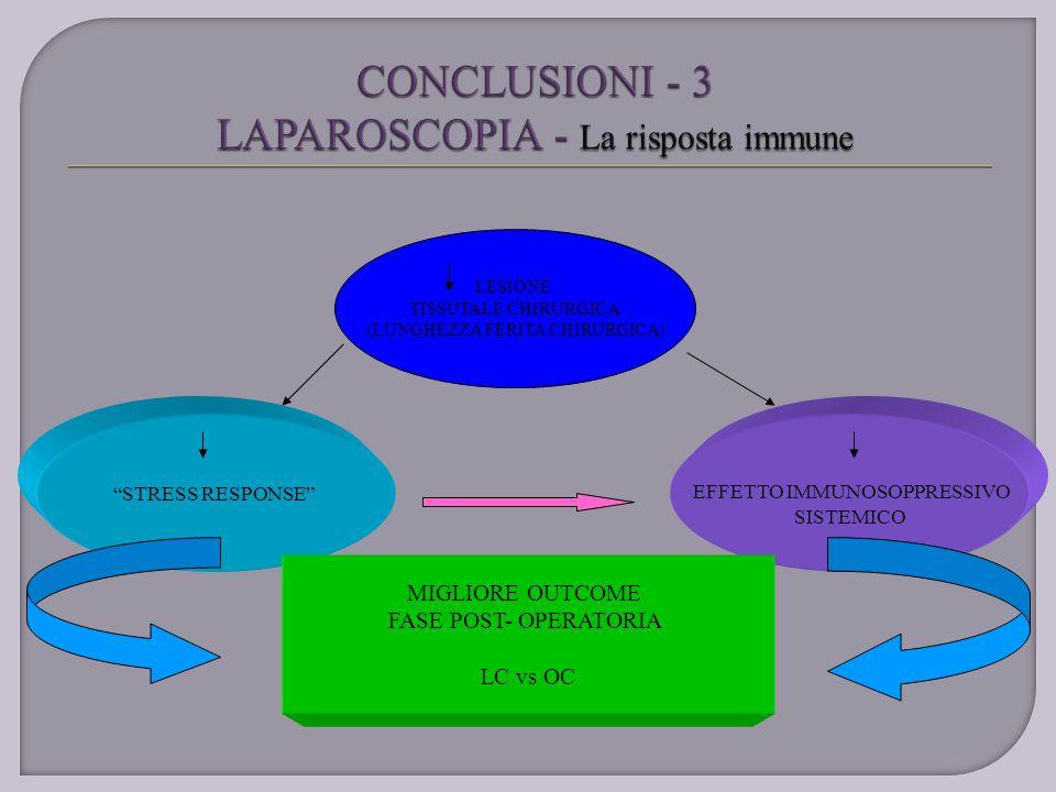 """LESIONE TISSUTALE CHIRURGICA (LUNGHEZZA FERITA CHIRURGICA) """"STRESS RESPONSE"""" EFFETTO IMMUNOSOPPRESSIVO SISTEMICO MIGLIORE OUTCOME FASE POST- OPERATORI"""