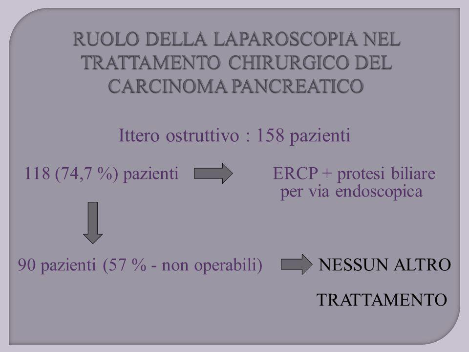 68 ( 43%) pazienti operati 222( *9) duodenocefalopancreasectomia 224( *6) gastrodigiunoanastomosi + derivazione biliare 110( *6) gastrodigiunoanastomosi 110laparoscopia esplorativa  2laparotomia esplorativa *Laparoscopia