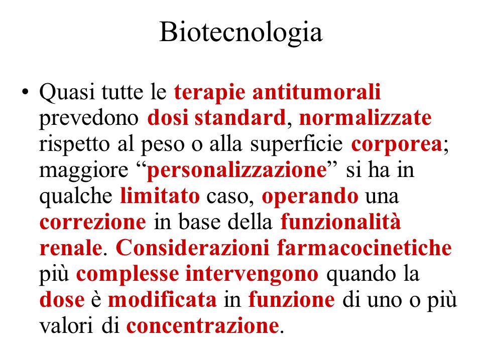 """Biotecnologia Quasi tutte le terapie antitumorali prevedono dosi standard, normalizzate rispetto al peso o alla superficie corporea; maggiore """"persona"""