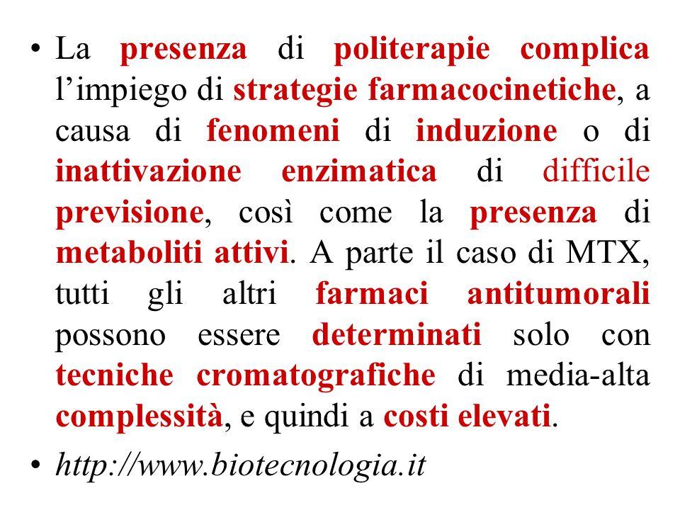La presenza di politerapie complica l'impiego di strategie farmacocinetiche, a causa di fenomeni di induzione o di inattivazione enzimatica di difficile previsione, così come la presenza di metaboliti attivi.