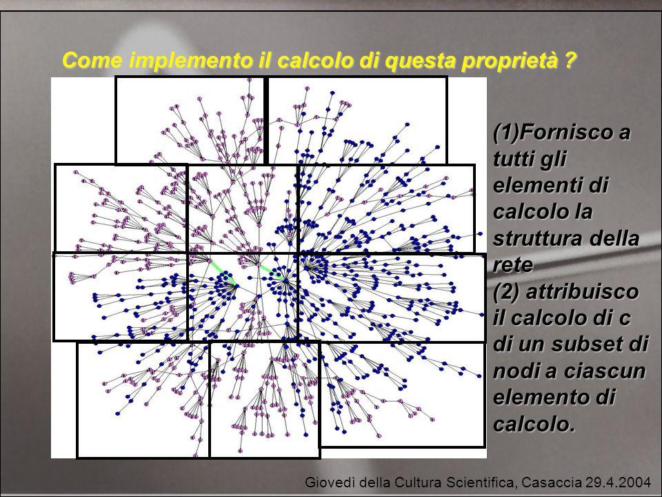 Giovedì della Cultura Scientifica, Casaccia 29.4.2004 Come implemento il calcolo di questa proprietà .