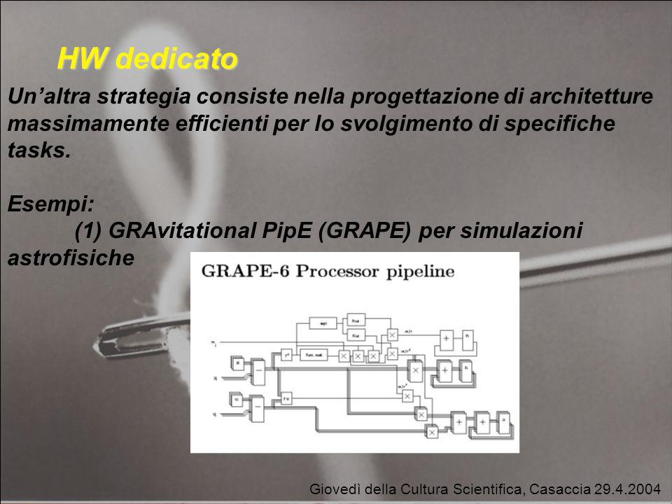 Giovedì della Cultura Scientifica, Casaccia 29.4.2004 HW dedicato Un'altra strategia consiste nella progettazione di architetture massimamente efficienti per lo svolgimento di specifiche tasks.