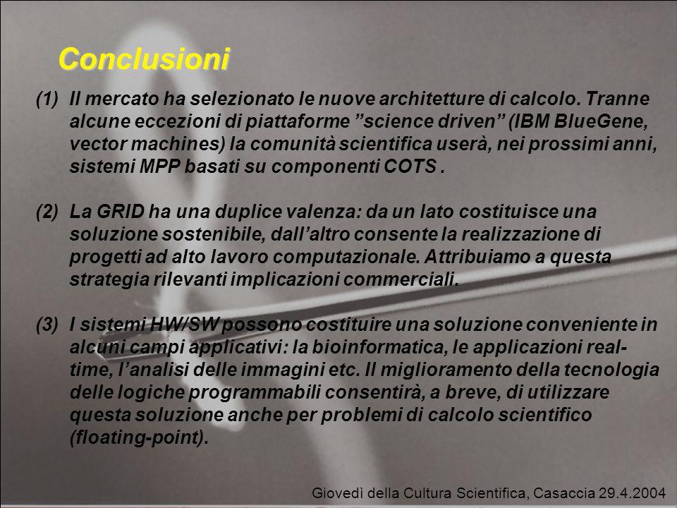 Giovedì della Cultura Scientifica, Casaccia 29.4.2004 Conclusioni (1) Il mercato ha selezionato le nuove architetture di calcolo.