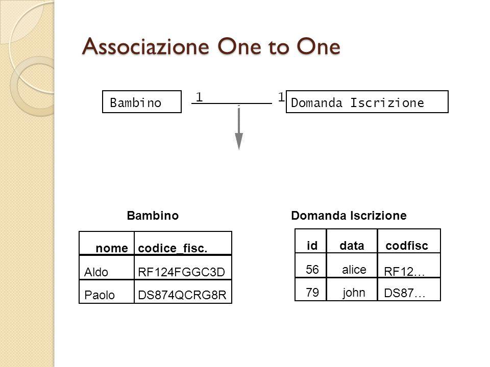 Associazione One to One Domanda IscrizioneBambino 11 nomecodice_fisc.