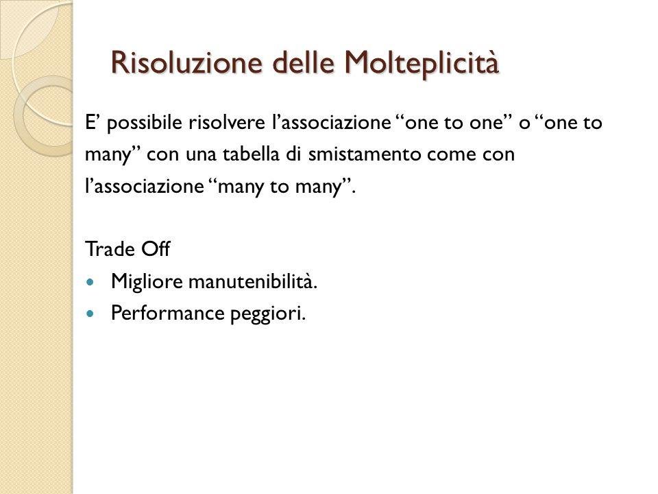 Risoluzione delle Molteplicità E' possibile risolvere l'associazione one to one o one to many con una tabella di smistamento come con l'associazione many to many .