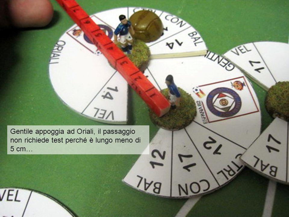 Gentile appoggia ad Oriali, il passaggio non richiede test perché è lungo meno di 5 cm…