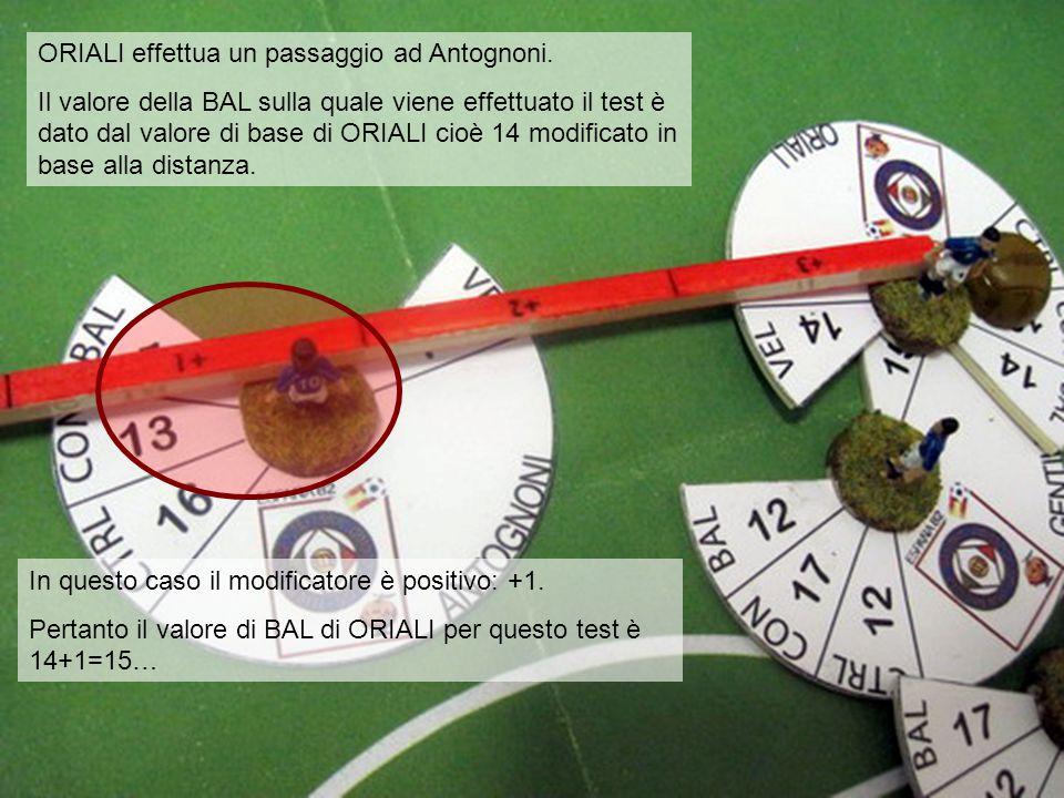 ORIALI ottiene 8 percui il passaggio riesce ORIALI effettua un passaggio ad Antognoni. Il valore della BAL sulla quale viene effettuato il test è dato