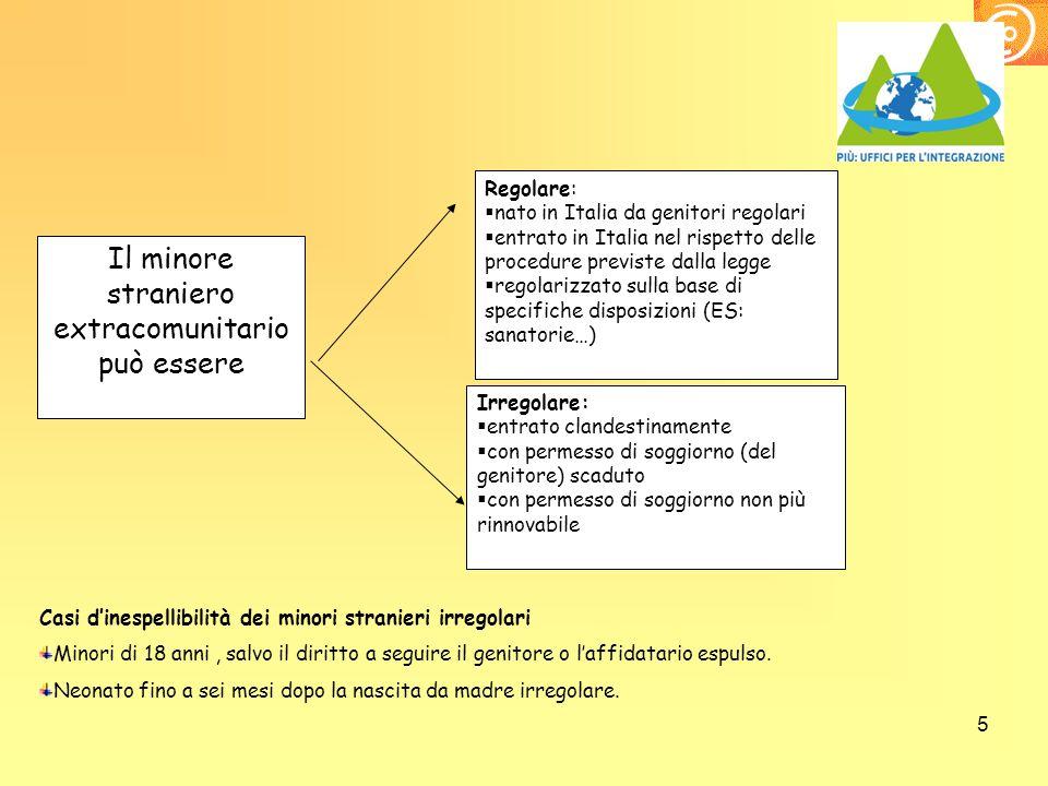 5 Il minore straniero extracomunitario può essere Regolare:  nato in Italia da genitori regolari  entrato in Italia nel rispetto delle procedure pre