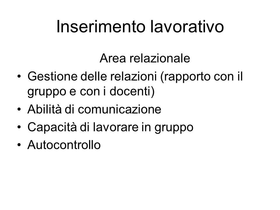 Inserimento lavorativo Area relazionale Gestione delle relazioni (rapporto con il gruppo e con i docenti) Abilità di comunicazione Capacità di lavorar