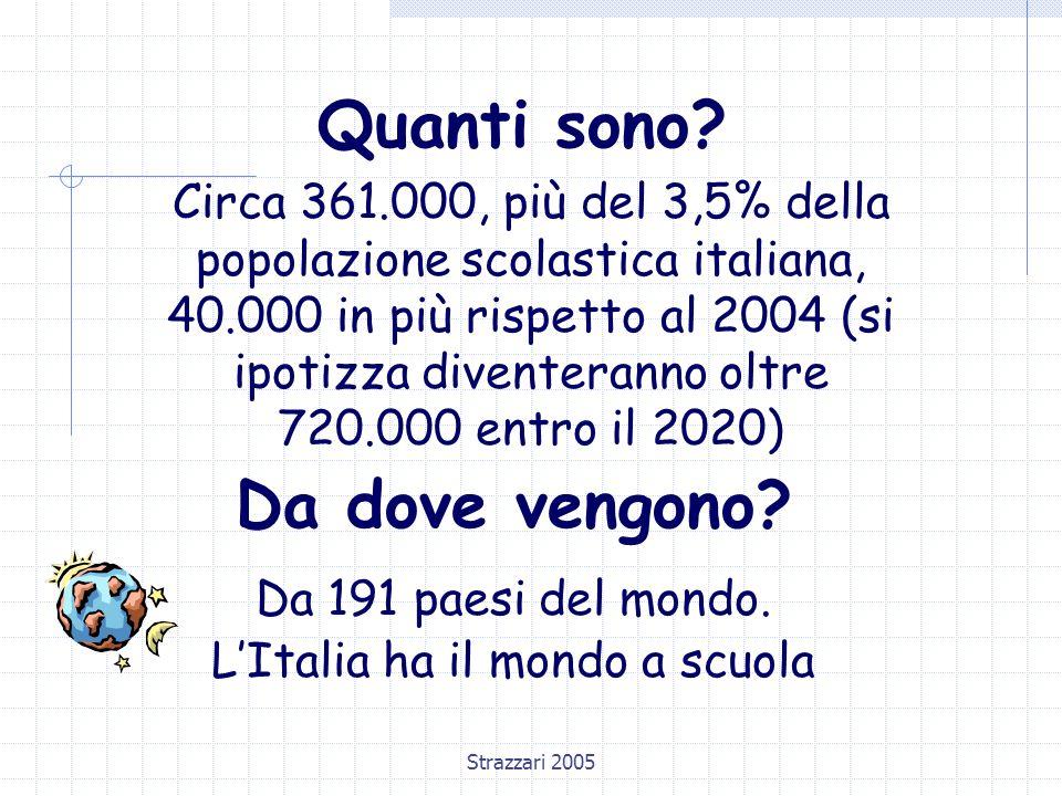 Strazzari 2005 Quanti sono.