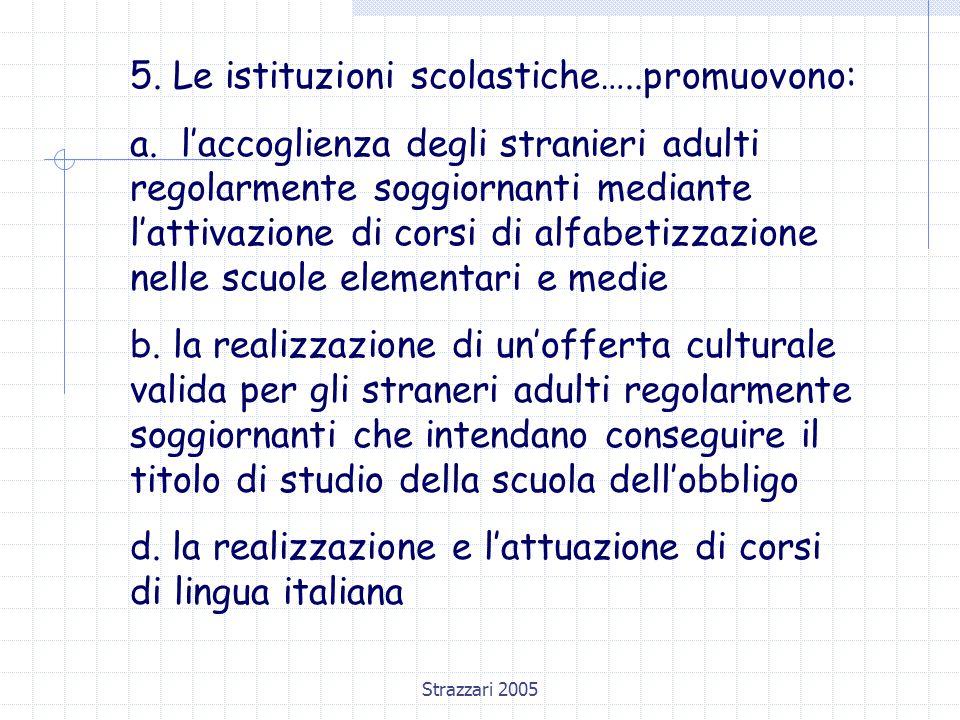 Strazzari 2005 5. Le istituzioni scolastiche…..promuovono: a.
