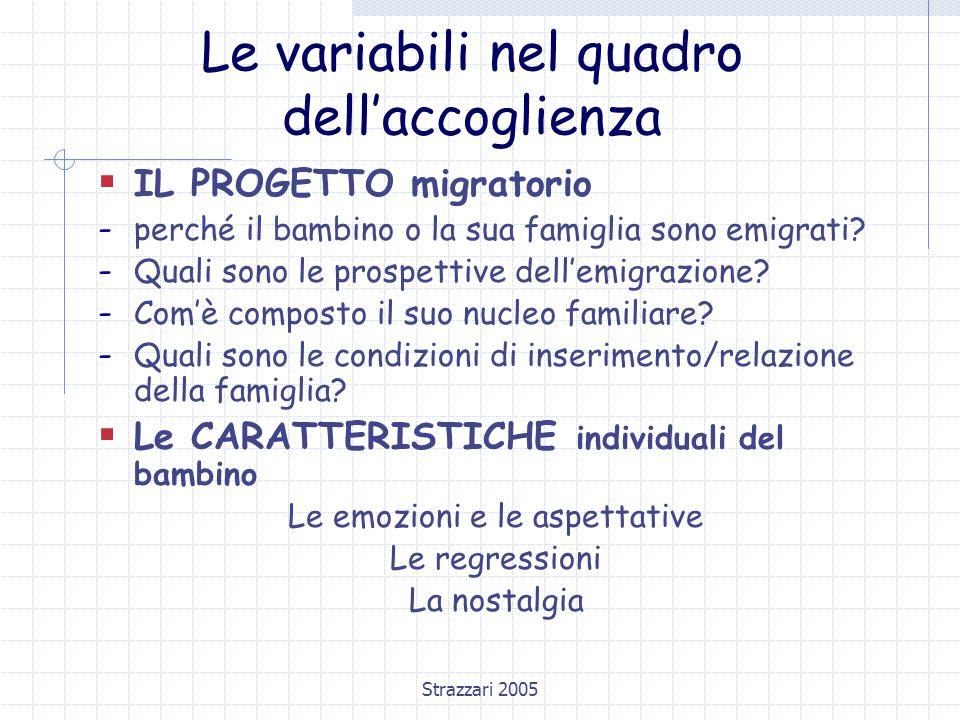Strazzari 2005 Le variabili nel quadro dell'accoglienza  IL PROGETTO migratorio - perché il bambino o la sua famiglia sono emigrati.