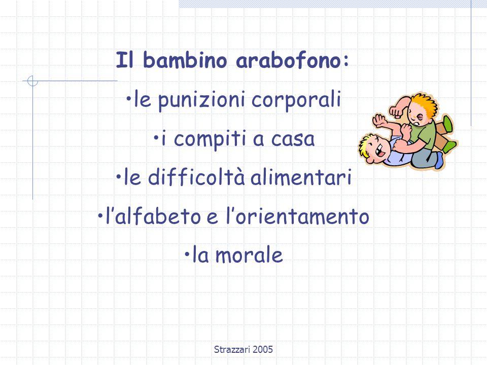 Strazzari 2005 Il bambino arabofono: le punizioni corporali i compiti a casa le difficoltà alimentari l'alfabeto e l'orientamento la morale