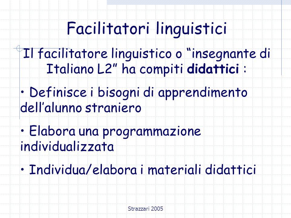 Strazzari 2005 Facilitatori linguistici Il facilitatore linguistico o insegnante di Italiano L2 ha compiti didattici : Definisce i bisogni di apprendimento dell'alunno straniero Elabora una programmazione individualizzata Individua/elabora i materiali didattici