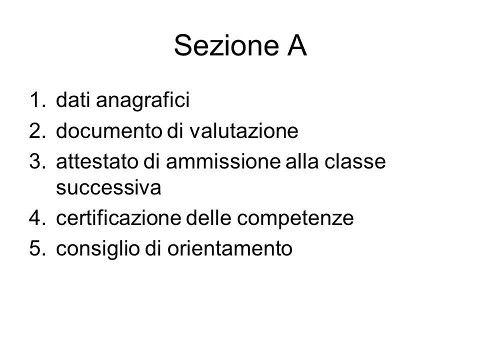Sezione A 1.dati anagrafici 2.documento di valutazione 3.attestato di ammissione alla classe successiva 4.certificazione delle competenze 5.consiglio