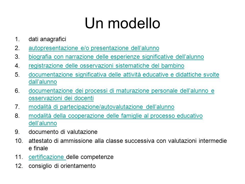 Un modello 1.dati anagrafici 2.autopresentazione e/o presentazione dell'alunnoautopresentazione e/o presentazione dell'alunno 3.biografia con narrazio