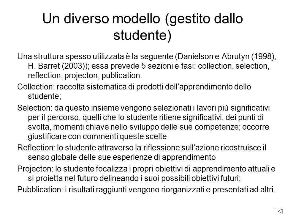 Una struttura spesso utilizzata è la seguente (Danielson e Abrutyn (1998), H. Barret (2003)); essa prevede 5 sezioni e fasi: collection, selection, re