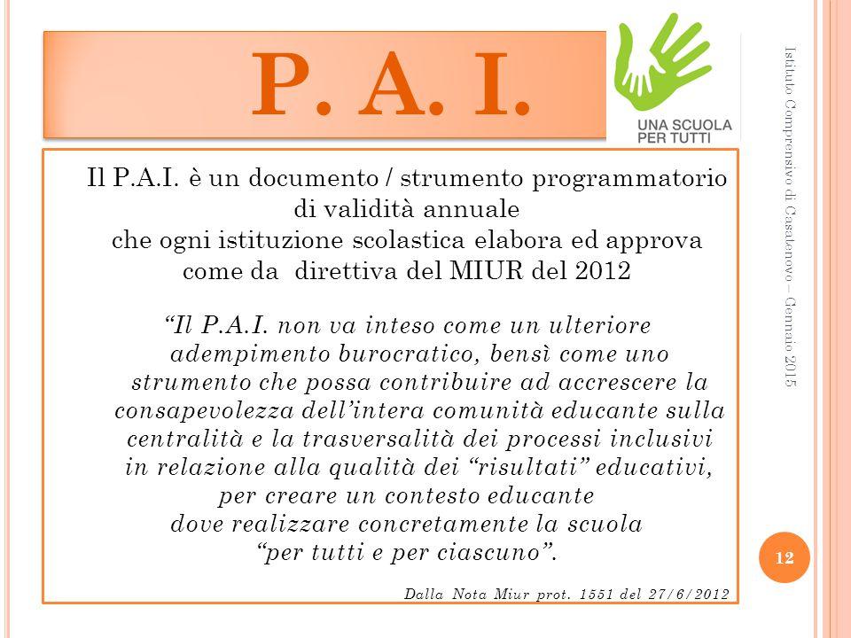 P. A. I. Il P.A.I. è un documento / strumento programmatorio di validità annuale che ogni istituzione scolastica elabora ed approva come da direttiva
