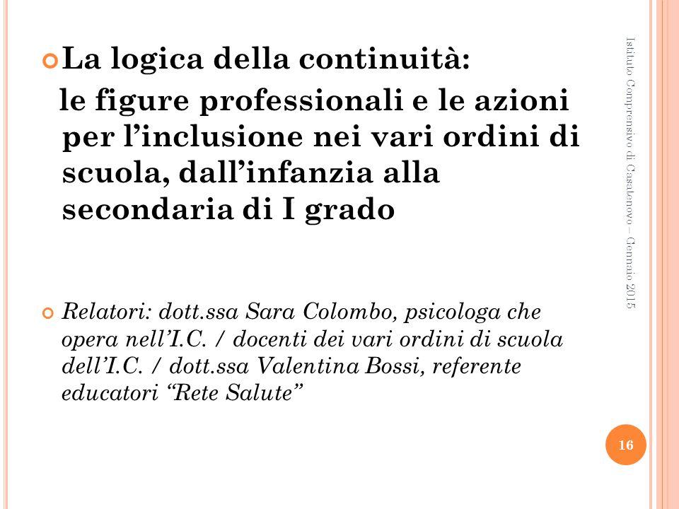 La logica della continuità: le figure professionali e le azioni per l'inclusione nei vari ordini di scuola, dall'infanzia alla secondaria di I grado R