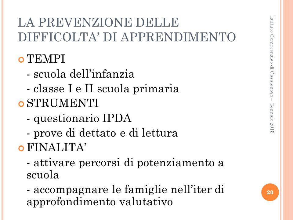 LA PREVENZIONE DELLE DIFFICOLTA' DI APPRENDIMENTO TEMPI - scuola dell'infanzia - classe I e II scuola primaria STRUMENTI - questionario IPDA - prove d