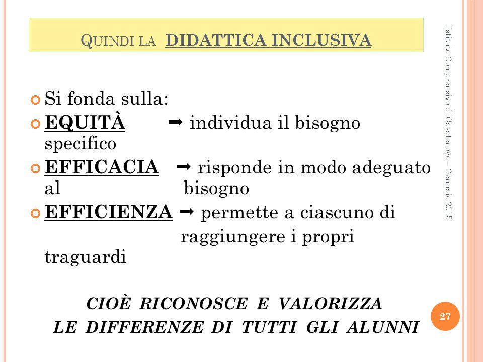 Q UINDI LA DIDATTICA INCLUSIVA Si fonda sulla: EQUITÀ  individua il bisogno specifico EFFICACIA  risponde in modo adeguato al bisogno EFFICIENZA  p