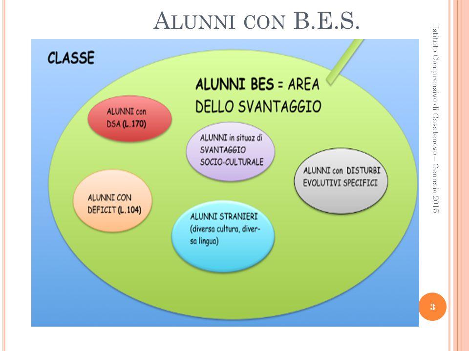 Principali azioni per l'attuazione del Piano Annuale per l'Inclusione: Scuola primaria e secondaria (docenti)  Condivisione dei modelli per i P.E.I.
