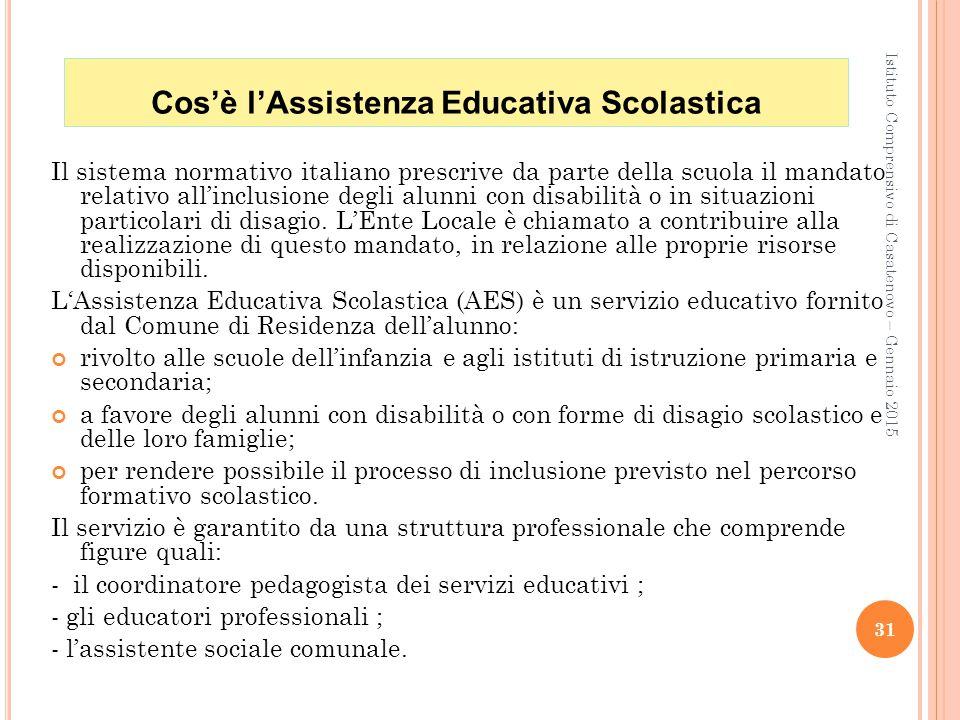 Istituto Comprensivo di Casatenovo – Gennaio 2015 31 Cos'è l'Assistenza Educativa Scolastica Il sistema normativo italiano prescrive da parte della sc