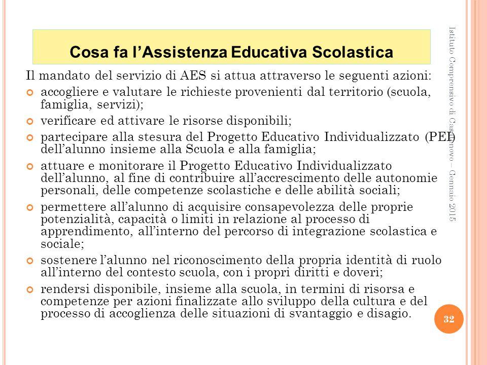 Istituto Comprensivo di Casatenovo – Gennaio 2015 32 Cosa fa l'Assistenza Educativa Scolastica Il mandato del servizio di AES si attua attraverso le s