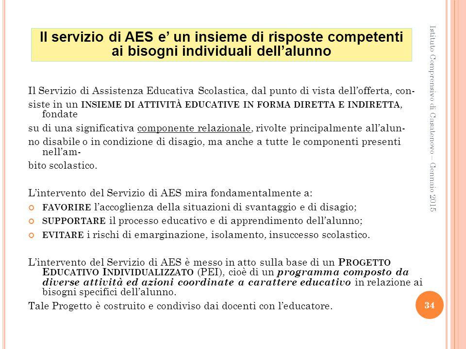 Istituto Comprensivo di Casatenovo – Gennaio 2015 34 Il servizio di AES e' un insieme di risposte competenti ai bisogni individuali dell'alunno Il Ser