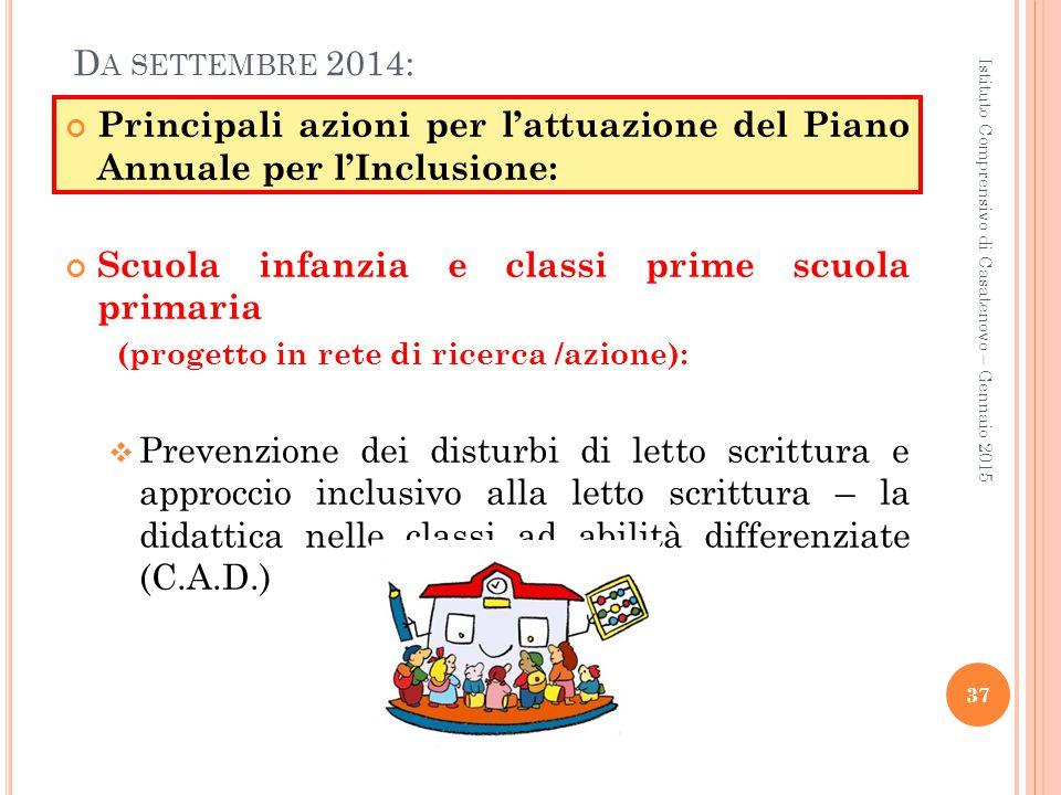 Principali azioni per l'attuazione del Piano Annuale per l'Inclusione: Scuola infanzia e classi prime scuola primaria (progetto in rete di ricerca /az