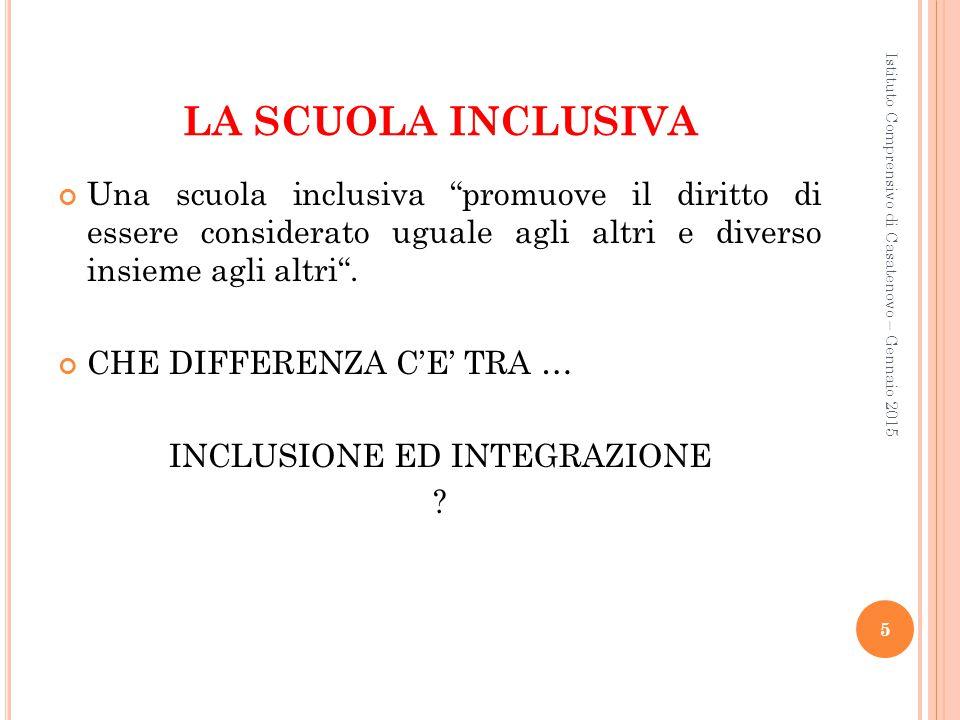 """LA SCUOLA INCLUSIVA Una scuola inclusiva """"promuove il diritto di essere considerato uguale agli altri e diverso insieme agli altri"""". CHE DIFFERENZA C'"""