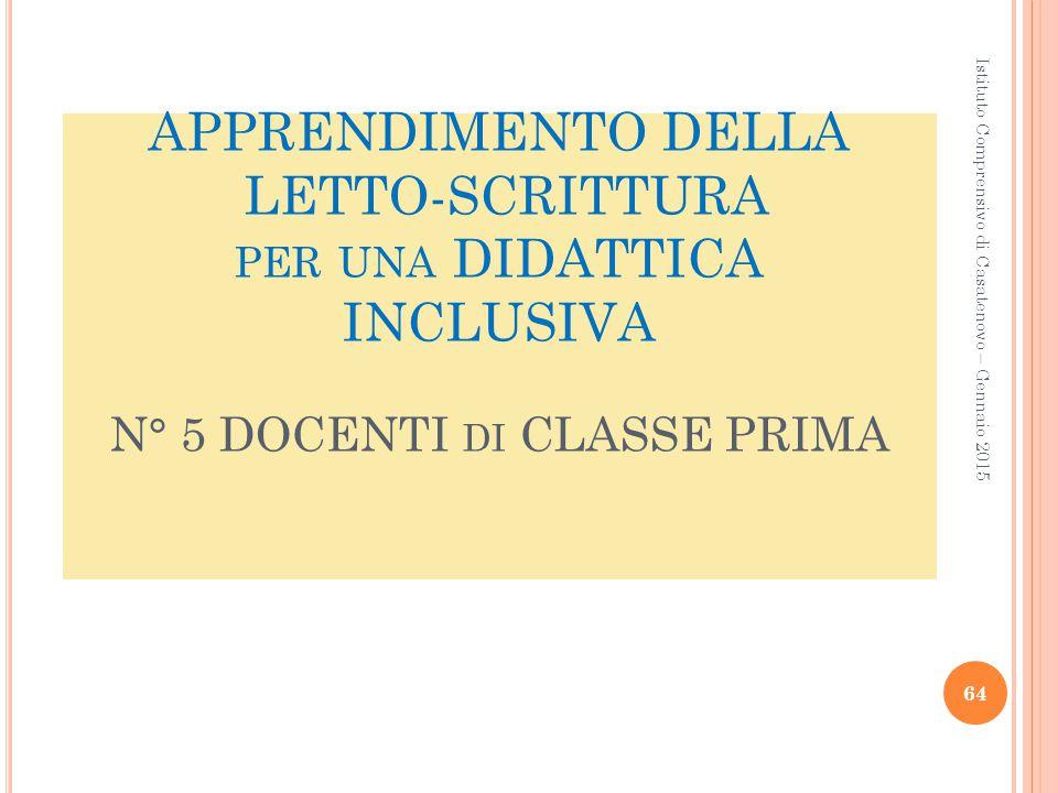 APPRENDIMENTO DELLA LETTO-SCRITTURA PER UNA DIDATTICA INCLUSIVA N° 5 DOCENTI DI CLASSE PRIMA Istituto Comprensivo di Casatenovo – Gennaio 2015 64