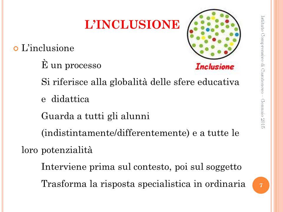 L'INCLUSIONE L'inclusione È un processo Si riferisce alla globalità delle sfere educativa e didattica Guarda a tutti gli alunni (indistintamente/diffe