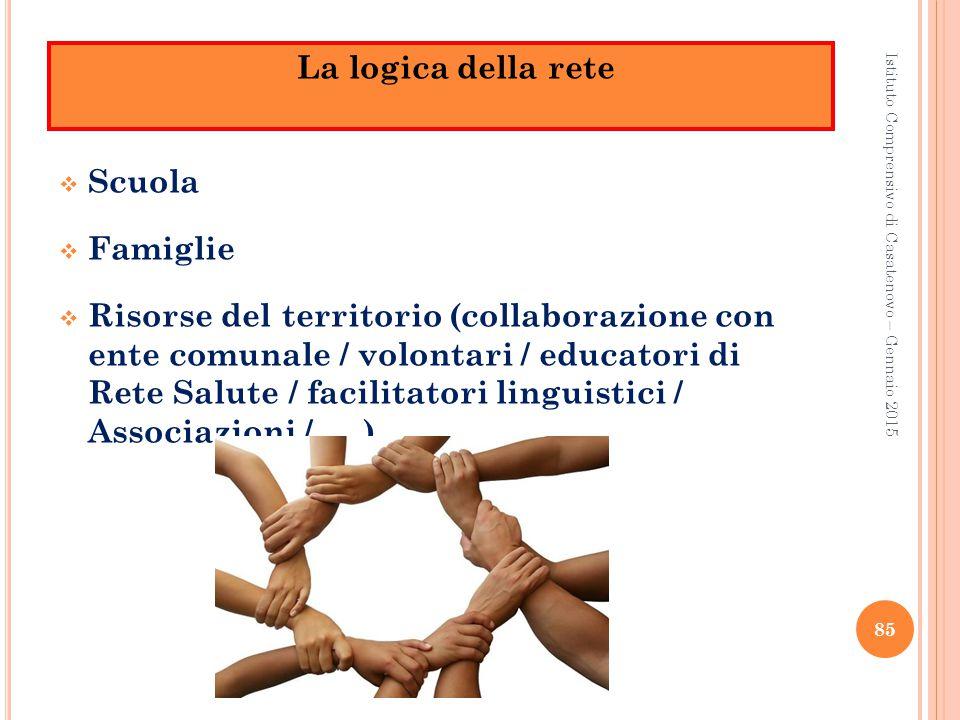 La logica della rete  Scuola  Famiglie  Risorse del territorio (collaborazione con ente comunale / volontari / educatori di Rete Salute / facilitat