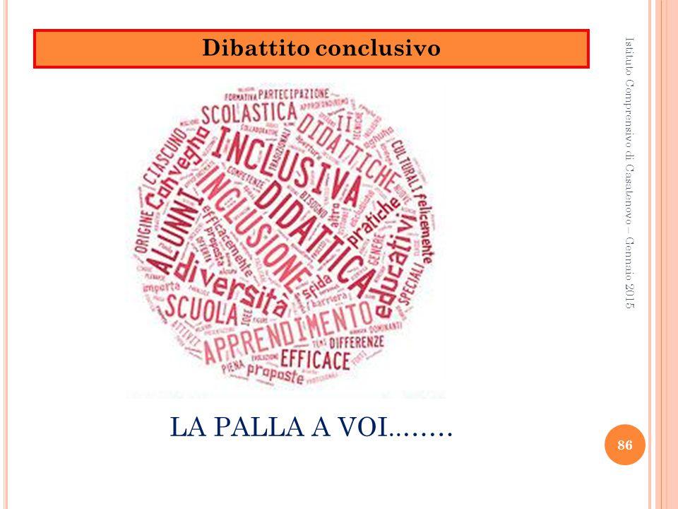 Istituto Comprensivo di Casatenovo – Gennaio 2015 LA PALLA A VOI..…… 86 Dibattito conclusivo