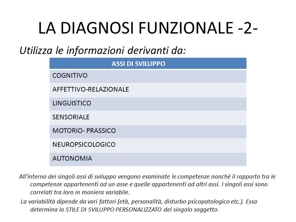 LA DIAGNOSI FUNZIONALE -2- Utilizza le informazioni derivanti da: All'interno dei singoli assi di sviluppo vengono esaminate le competenze nonché il rapporto tra le competenze appartenenti ad un asse e quelle appartenenti ad altri assi.