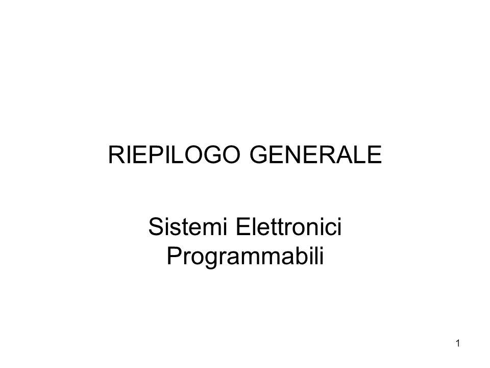 1 RIEPILOGO GENERALE Sistemi Elettronici Programmabili