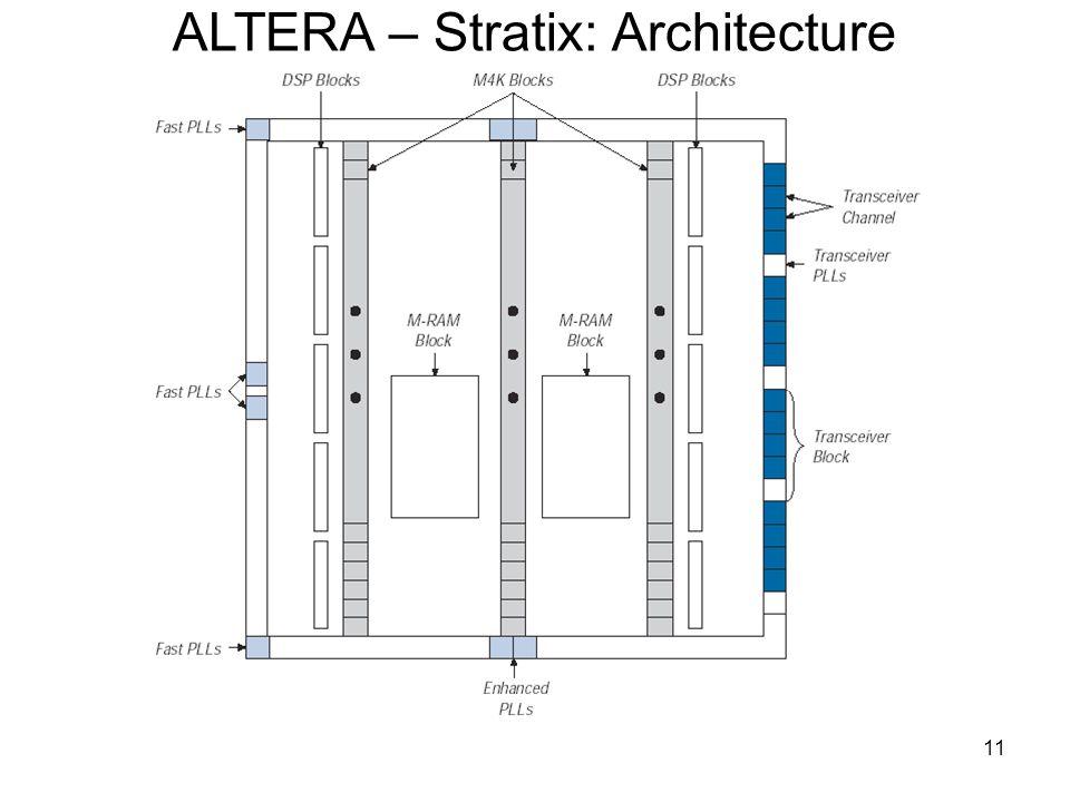 11 ALTERA – Stratix: Architecture