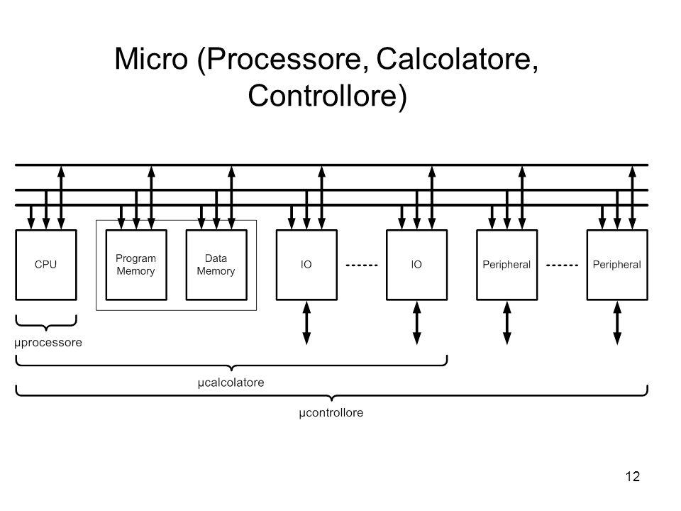 12 Micro (Processore, Calcolatore, Controllore)