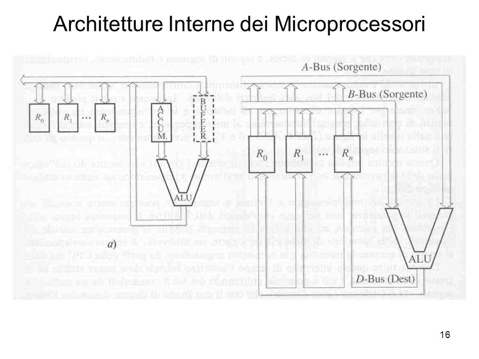 16 Architetture Interne dei Microprocessori
