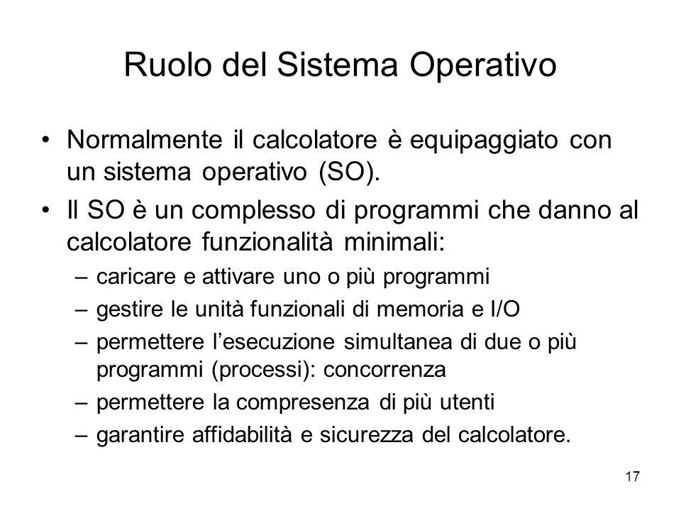17 Ruolo del Sistema Operativo Normalmente il calcolatore è equipaggiato con un sistema operativo (SO).