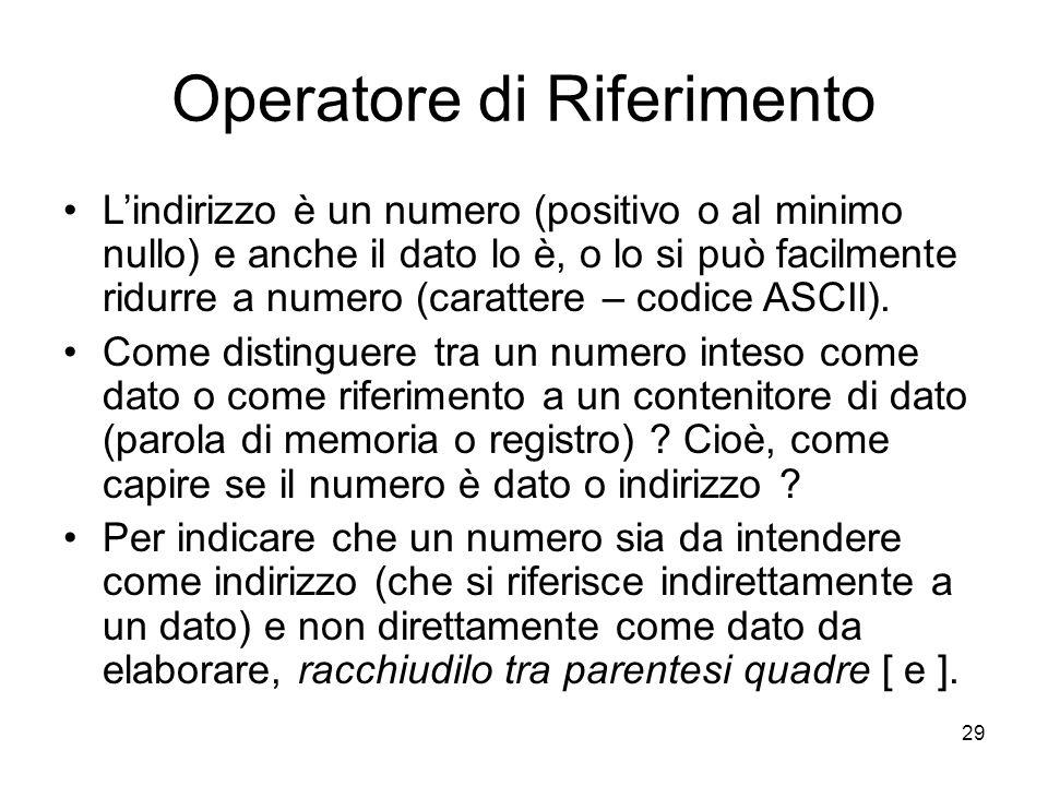 29 Operatore di Riferimento L'indirizzo è un numero (positivo o al minimo nullo) e anche il dato lo è, o lo si può facilmente ridurre a numero (carattere – codice ASCII).