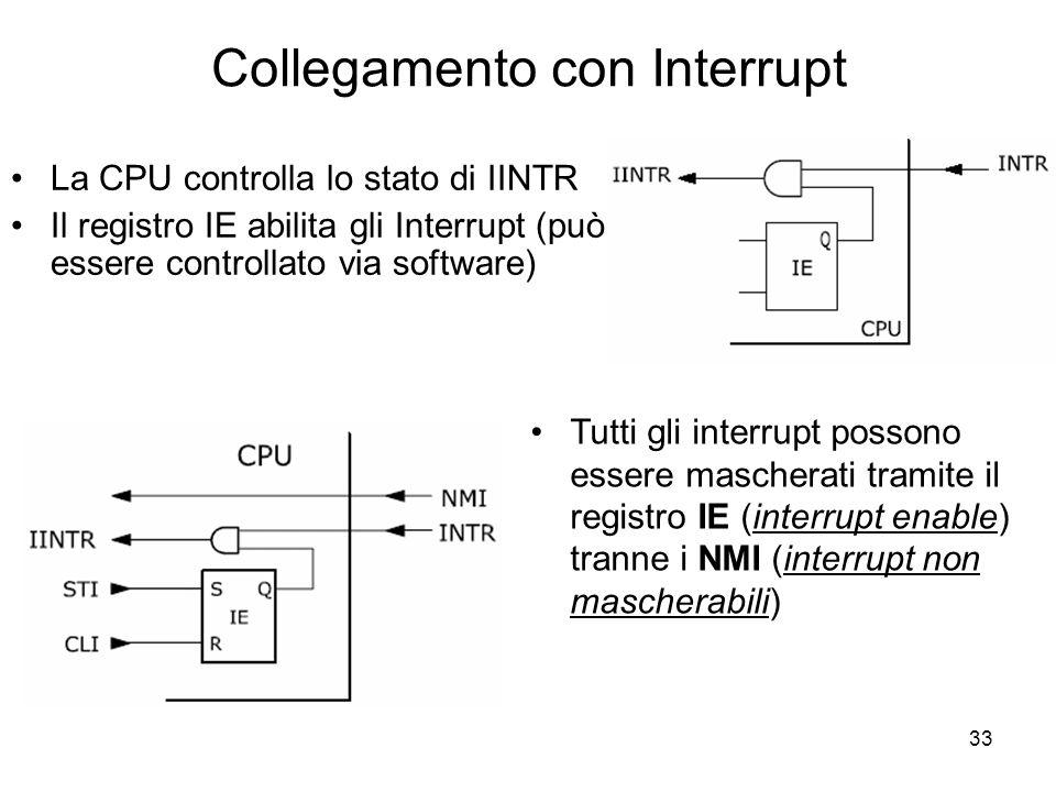 33 Collegamento con Interrupt La CPU controlla lo stato di IINTR Il registro IE abilita gli Interrupt (può essere controllato via software) Tutti gli interrupt possono essere mascherati tramite il registro IE (interrupt enable) tranne i NMI (interrupt non mascherabili)