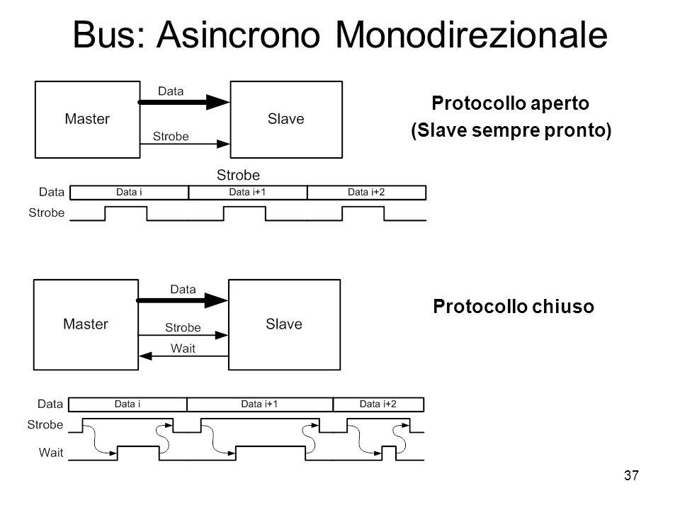 37 Bus: Asincrono Monodirezionale Protocollo chiuso Protocollo aperto (Slave sempre pronto)