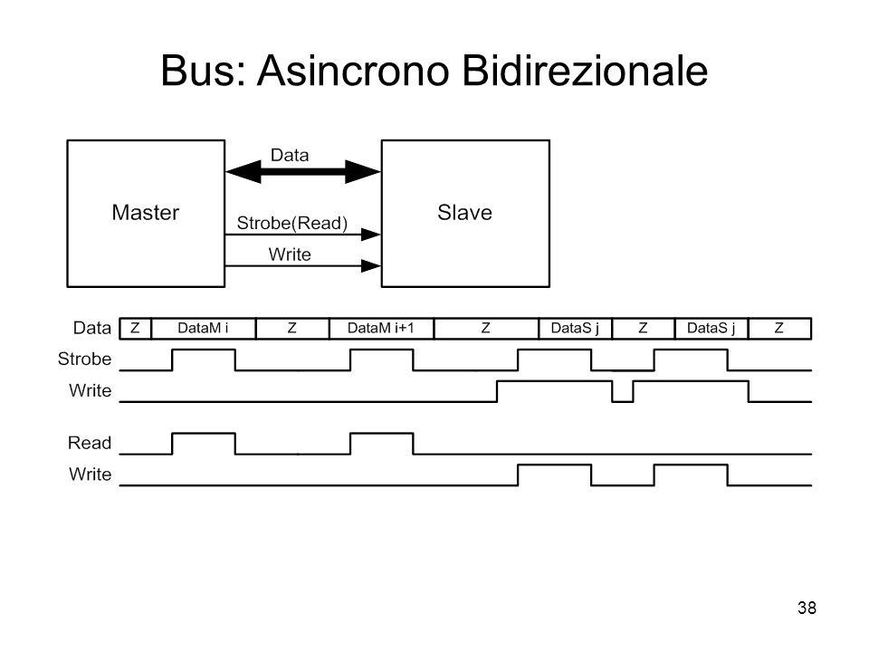 38 Bus: Asincrono Bidirezionale
