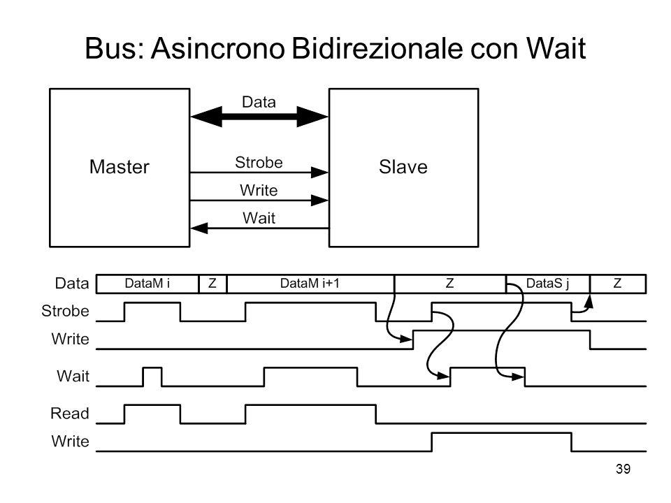 39 Bus: Asincrono Bidirezionale con Wait