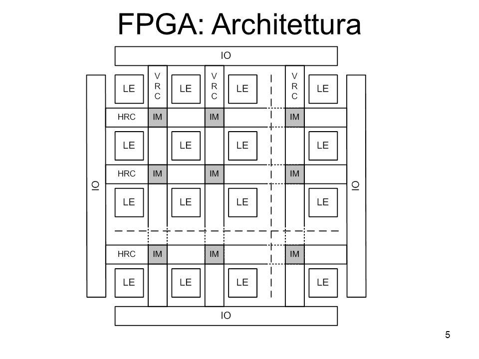 5 FPGA: Architettura