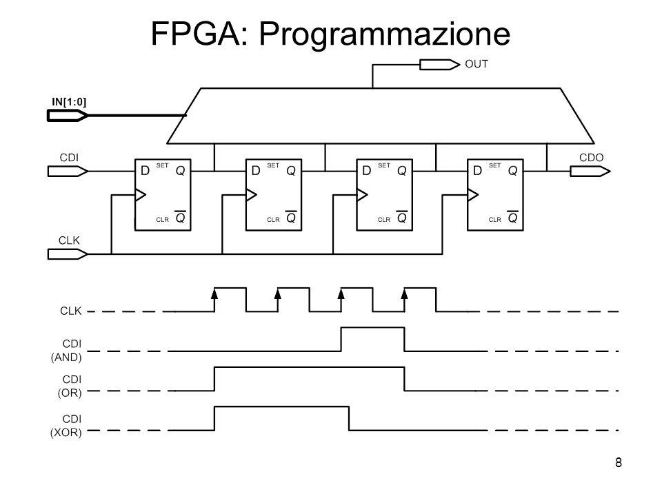 8 FPGA: Programmazione